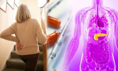 راه تشخیص سرطان لوزالمعده